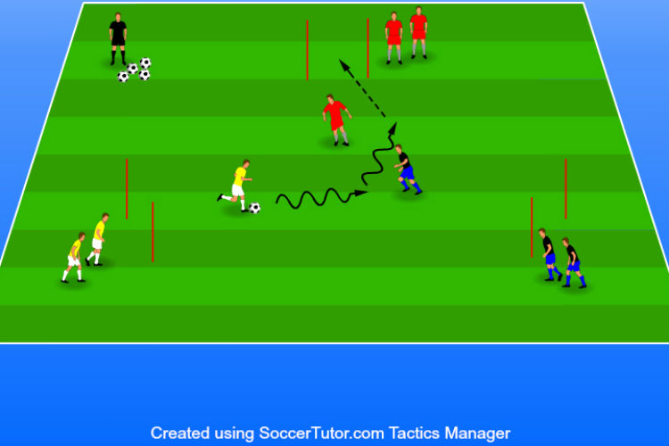 1-on-1-on-1 Dribbling