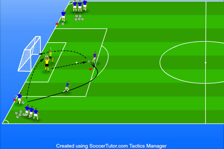 Gate Shooting - Shooting Drill