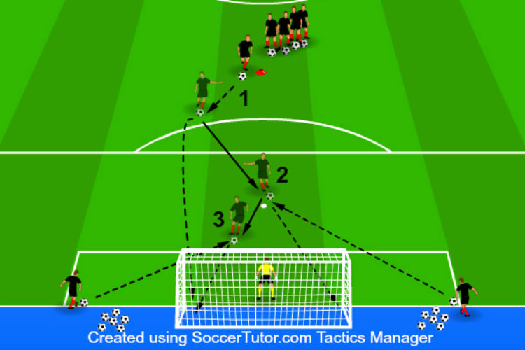 Power and Finesse - Shooting Drill
