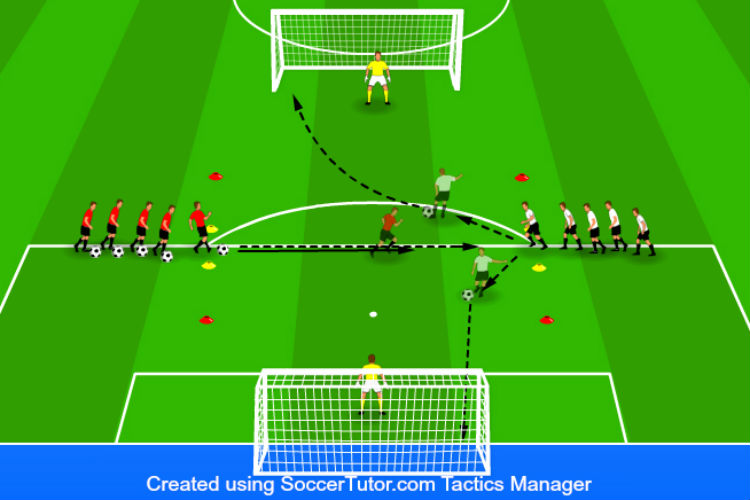 Quick Finish Competition - Shooting Drill