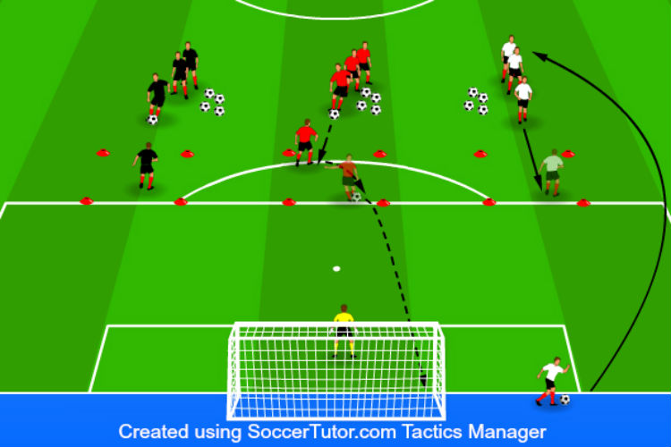 Turn and Shoot - Shooting Drill 2